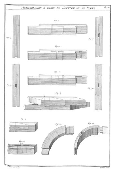 File:A-J Roubo - L'Art du Menuisier - Planche 010.png