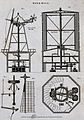 A section through two different types of windmill. Engraving Wellcome V0025434ER.jpg