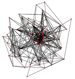 wiki metabolic network modelling