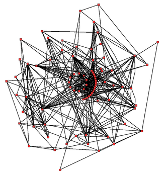 Metabolic network modelling - Metabolic network showing interactions between enzymes and metabolites in the Arabidopsis thaliana citric acid cycle. Enzymes and metabolites are the red dots and interactions between them are the lines.