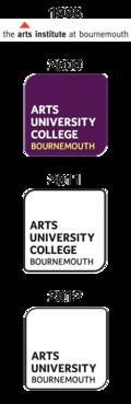 Logo của tổ chức từ năm 1998 đến nay