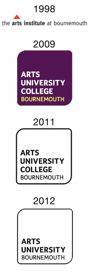 Arts University Bournemouth - Image: Arts University Bournemouth Logo History