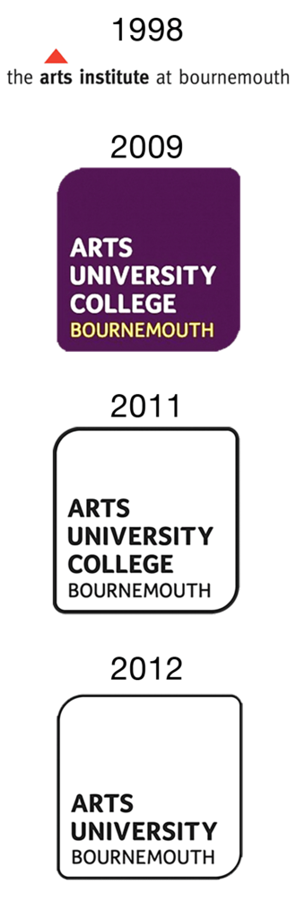 Arts University Bournemouth - Image: Arts University Bournemouth Logo History