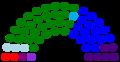 Asamblea Legislativa de Costa Rica 1974-1978.png