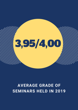 Average grade of seminars held in 2019.png
