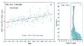 BAMS climate assess boulder water vapor 2002 - 2.png