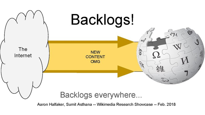 File:Backlogs! Backlogs everywhere... (Research Showcase, Feb. 2018).pdf
