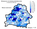 BelarusianAsHomeLanguage2009urban.PNG