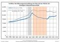Bevölkerungsentwicklung Trebbin.pdf