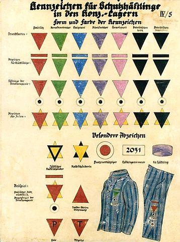 Códigos de marcado empleados por los nazis en los campos de concentración
