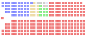 21st Canadian Parliament - The initial seat distribution of the 21st Canadian Parliament
