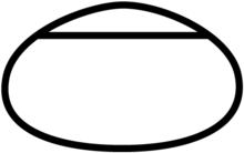 Chicagoland Speedway track layout