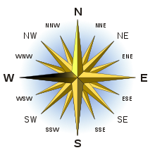 Compass Rose English West.svg