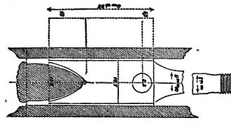 Carabine à tige - A countersunk ramrod was necessary to force the ball without damaging its shape.