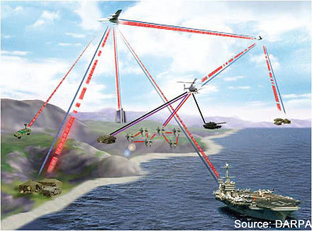 DARPA ORCA official concept art created c. 2008 DARPA ORCA official concept art.jpg