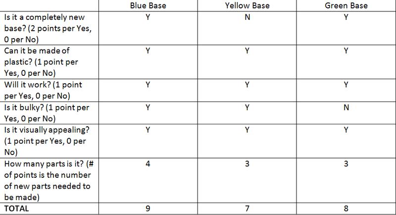 File:Decision matrix tribot.png