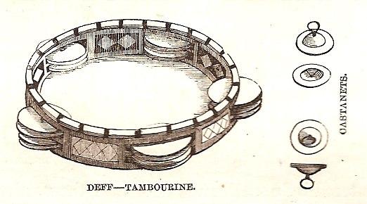 Deff - Tambourine, p. 579 in Thomson, 1859
