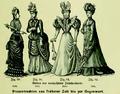 Die Frau als Hausärztin (1911) 089 092 Frauentrachten.png