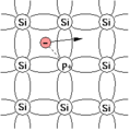 Donor in Si lattice.png