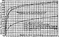 EB1911 Electromagnetism -Fig. 4.jpg