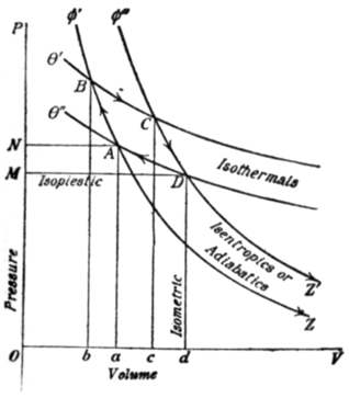 EB1911 Thermodynamics - Fig. 1.png