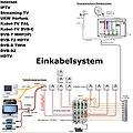Einkabelsystem.jpg