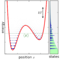 Ensemble quantum 1DOF canonical.png