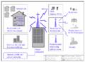 Exemple de possibilités de déploiement de WiMAX.png