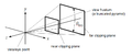 Field of view angle in view frustum.png