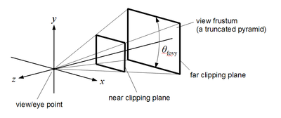 OpenGL Programming/Modern OpenGL Tutorial 05 - Wikibooks ...