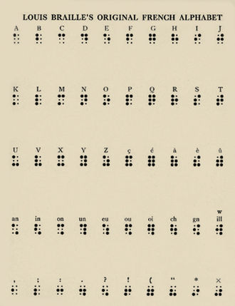 French Braille - The original French Braille alphabet, according to Loomis (1942). Most accented letters of the 1829 version have been replaced with digraphs, but these are not used today.