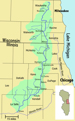 fox river and its watershed fox river and its watershed country united states