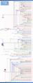 GNU-Linux distro timeline 10 3.png