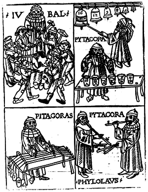 Music theory - Iubal, Pythagoras and Philolaus engaged in theoretical investigations, in a woodcut from Franchinus Gaffurius, Theorica musicæ (1492).