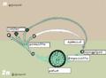 Gametic meiosis-Tamil.png