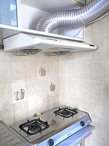 Hotte aspirante wikip dia for Ventilation hotte cuisine