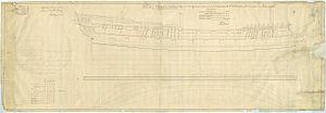 HMS Portland (1770).jpg