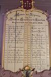 haarlem - dolhuys lijst van regenten