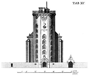 Rundetaarn - Cross section of the tower and the church from Thurah's Hafnia Hodierna