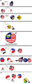 History of Malaysia.PNG