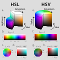 Hsl-hsv models.svg