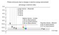 Hydrogenenergylevelsmap.PNG