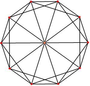 Coxeter element - Image: Icosahedron t 0 H3