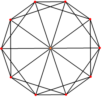Polytope families - Image: Icosahedron t 0 H3