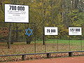 Jasenovac - Death Toll.jpg