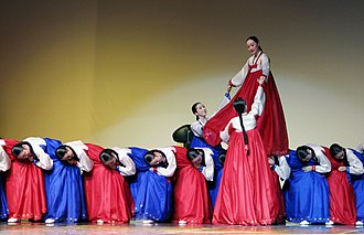 Intangible Cultural Property (South Korea) - No. 8 Ganggang sullae, folk circle dance of Jeollanam-do