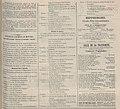 Le Nouvelliste - 2 mars 1851 - Itinéraire de la Promenade du Boeuf Gras 1851 et annonce de la fête donnée à l'Hippodrome de Paris à cette occasion.jpg