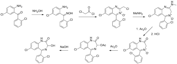Lorazepam synthesis.png