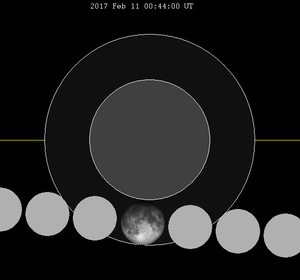 February 2017 lunar eclipse - Image: Lunar eclipse chart close 2017Feb 11
