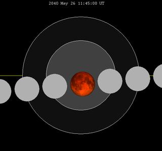May 2040 lunar eclipse